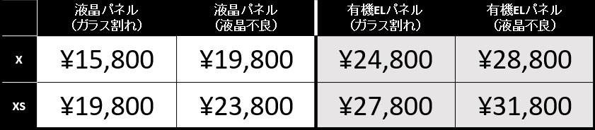 iPhoneX 修理料金